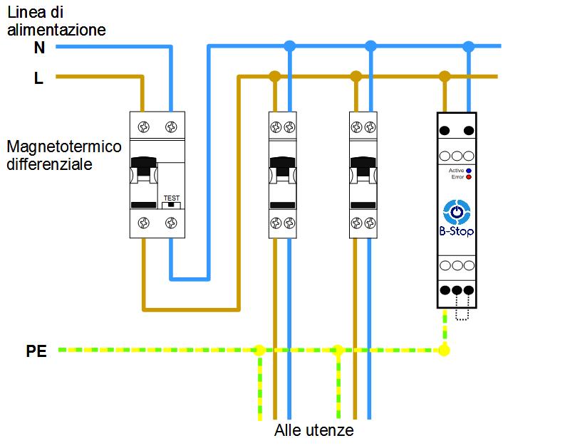 Schema Collegamento Magnetotermico E Differenziale : Installare b stop